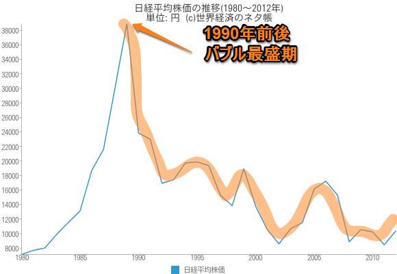 日本平均株価