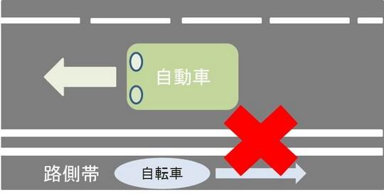 自転車の右側走行(逆走)