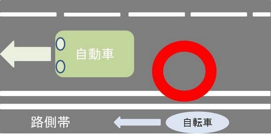 自転車の左側走行例2