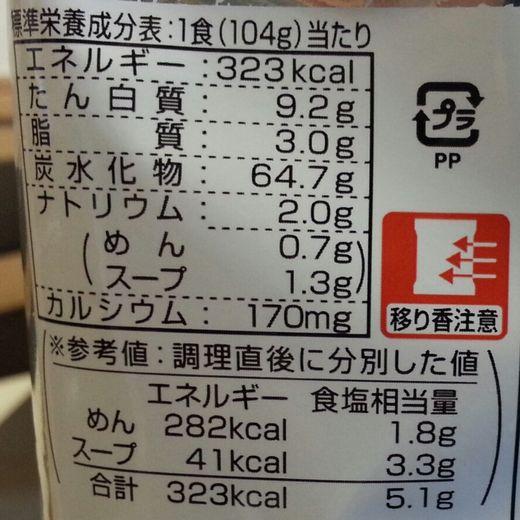 正麺うどんカロリー