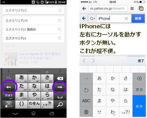 iPhoneにはカーソルキーが無い