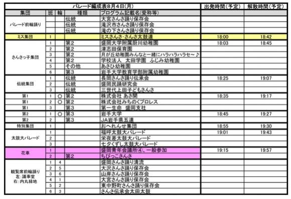 2014年盛岡さんさパレード出演順4日目