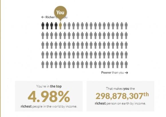 フリーターの世界年収ランキング