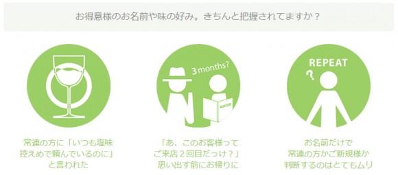 予約台帳アプリ「トレタ」の機能