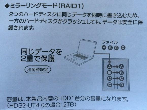RAID1ハードディスク