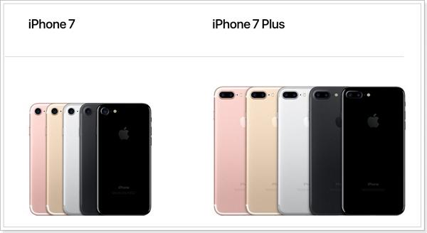iPhone7と7Plusの液晶大きさ