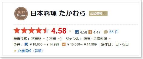 日本料理たかむら 食べログ評価